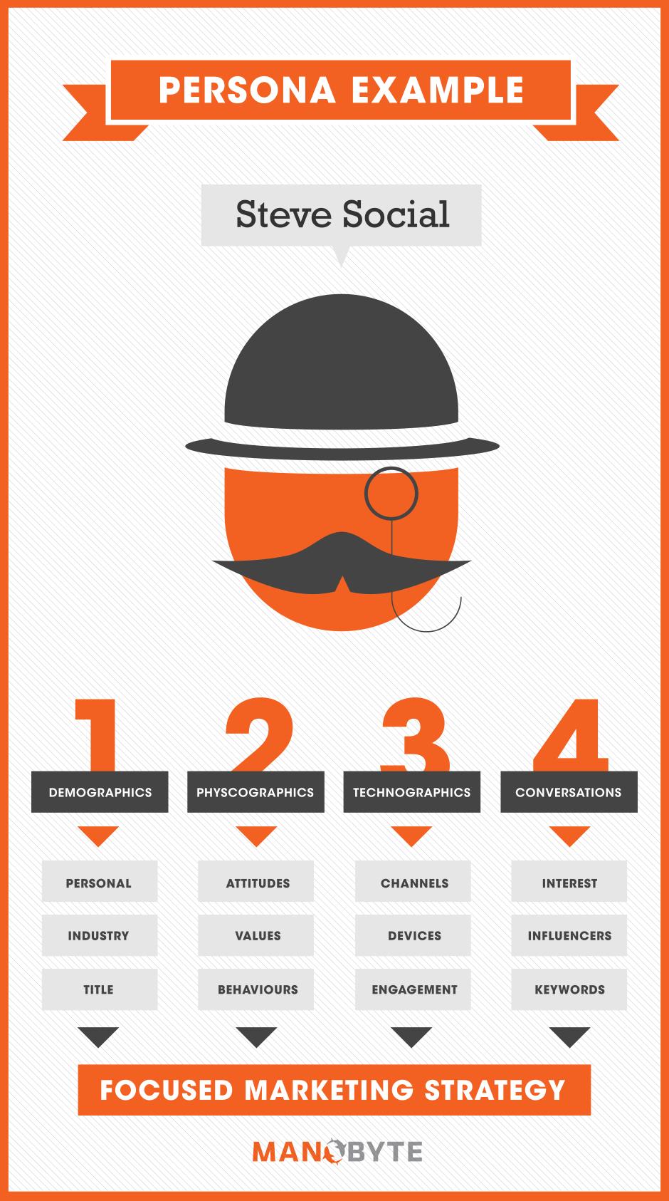 persona_infographic