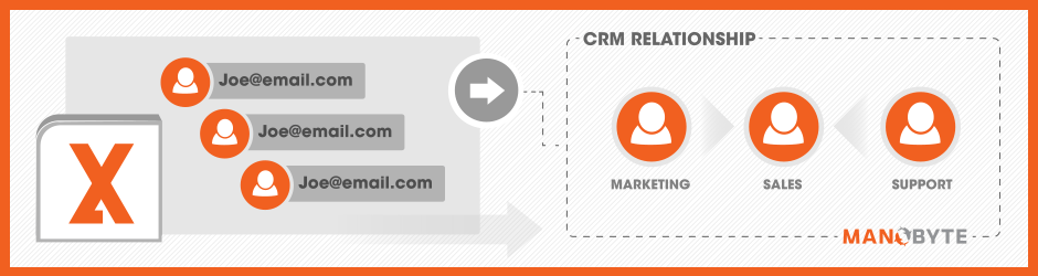 Excel_contacts_to_crm