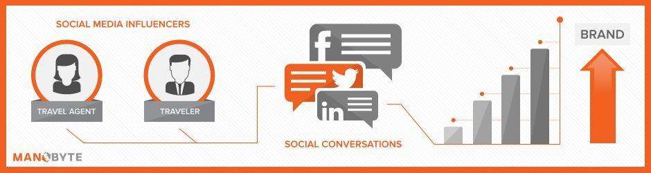 social_media_influencers_header
