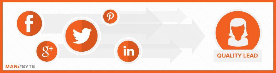 social_leads_header