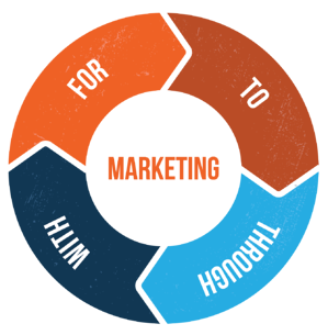 Channel Marketing for Building Materials